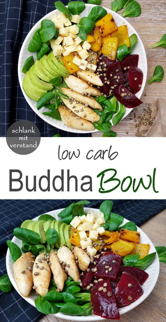 low carb Buddha Bowl #lowcarbeating