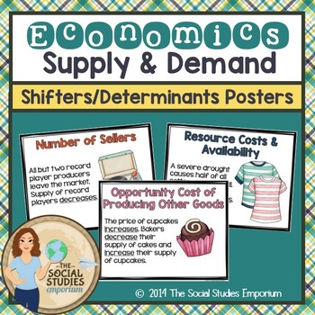 Economics Posters The Shifters Of Supply And Demand Economics Poster Economics History Classroom