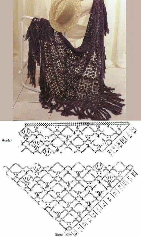 Shawl, #crochet, free chart, #haken, gratis haakschema, omslagdoek ...