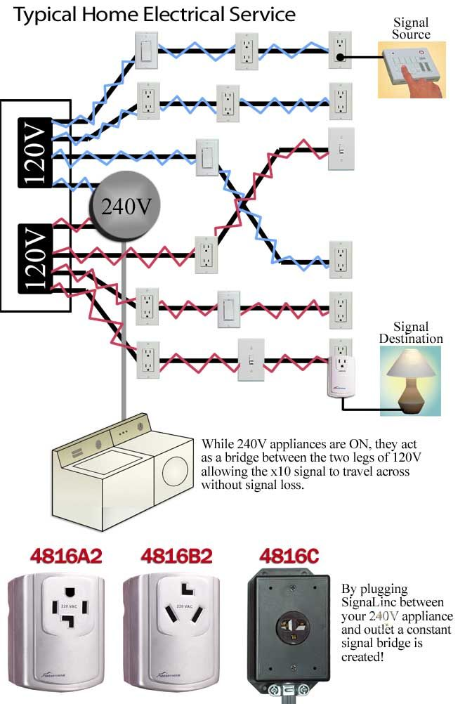 Image Result For Home 240v Outlet Diagram