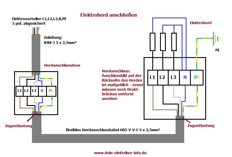Herdanschluss Elektroherd Anschließen Elektroherd