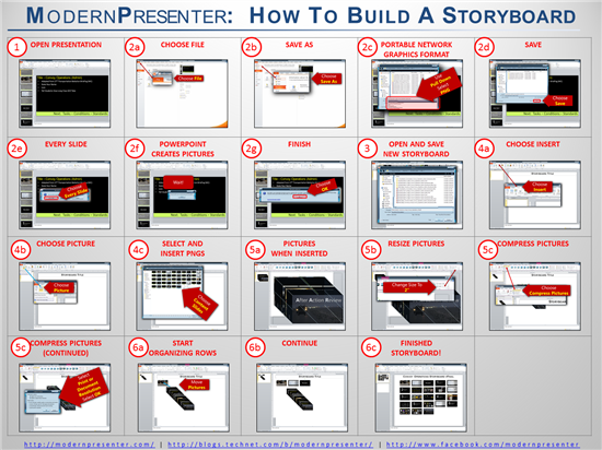 storyboard powerpoint - Google Search | COM 320 | Pinterest ...