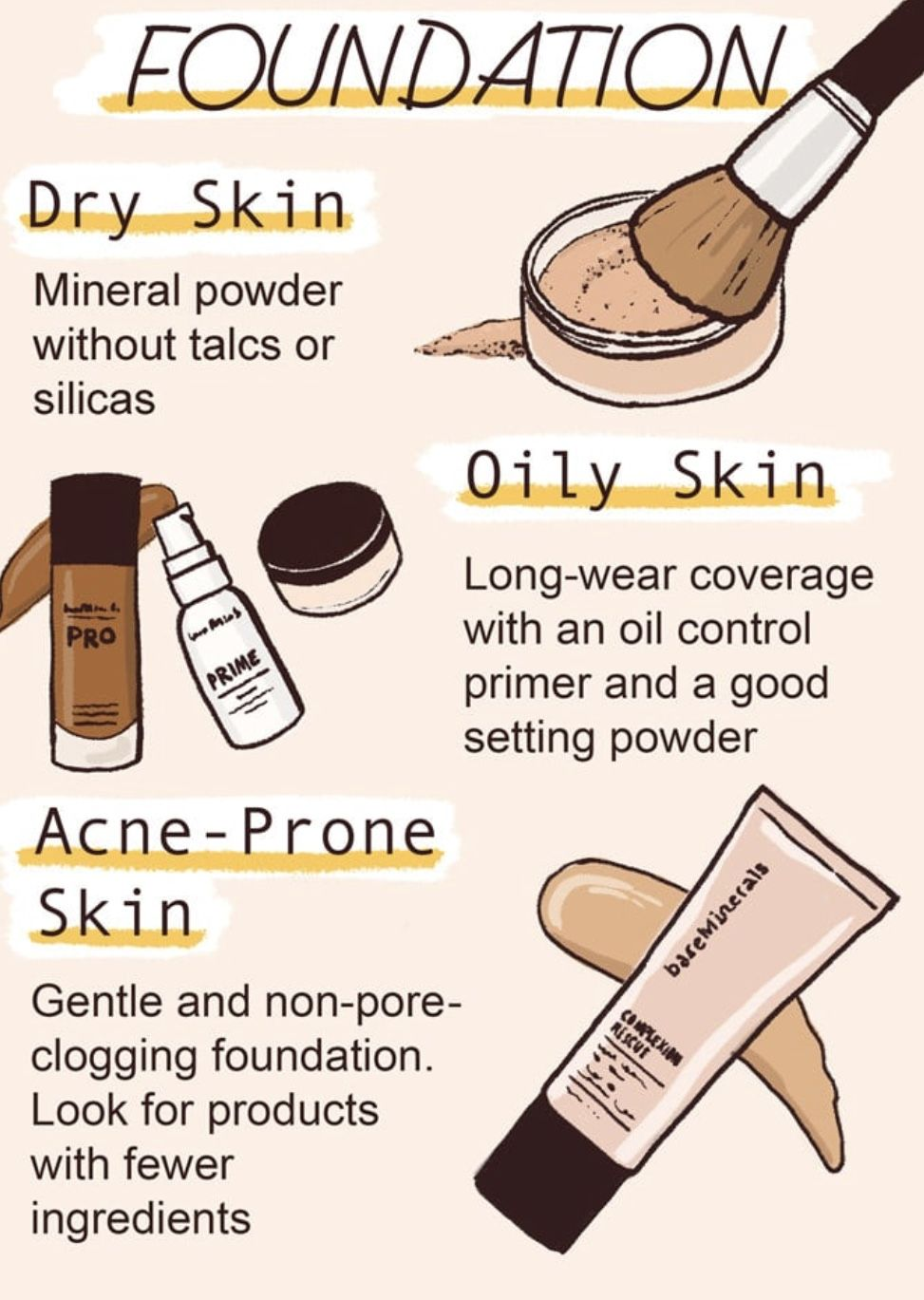 Pin by kaylie mason on beauty Foundation for dry skin