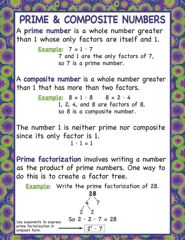4th Grade prime and composite worksheets 4th grade : Factors, Multiples, Square Roots, And Prime & Composite Numbers ...
