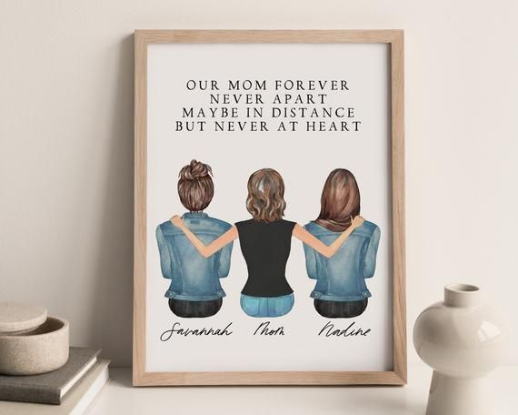 Personalized Wall Art Mom Gift From Daughter Custom Mother Etsy Personalized Gifts For Mom Mom Birthday Gift Christmas Gifts For Mom