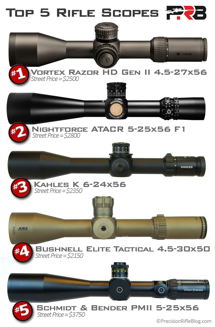 Best Tactical Scopes Reticles What The Pros Use Scopes Tactical Scopes Guns