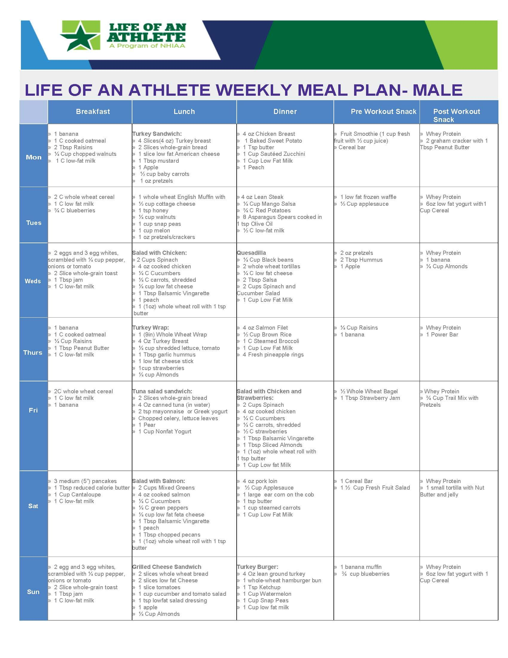 Weekly Meal Plan For A Male Athlete Athlete Meal Plan Week Meal Plan Athlete Nutrition