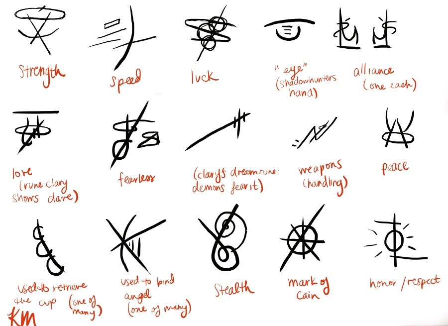 Mortal Intruments Runes Pictures to Pin on Pinterest ...