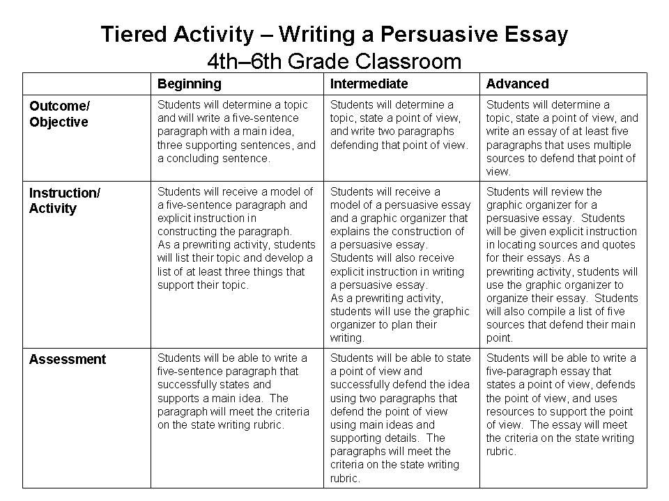 essay activity for student Writing a college essay using real sample college essays that worked will give you a great idea of what colleges look for with links to 125 full essays and essay excerpts, this article will be a great resource for learning how to craft your own personal college admissions essay.