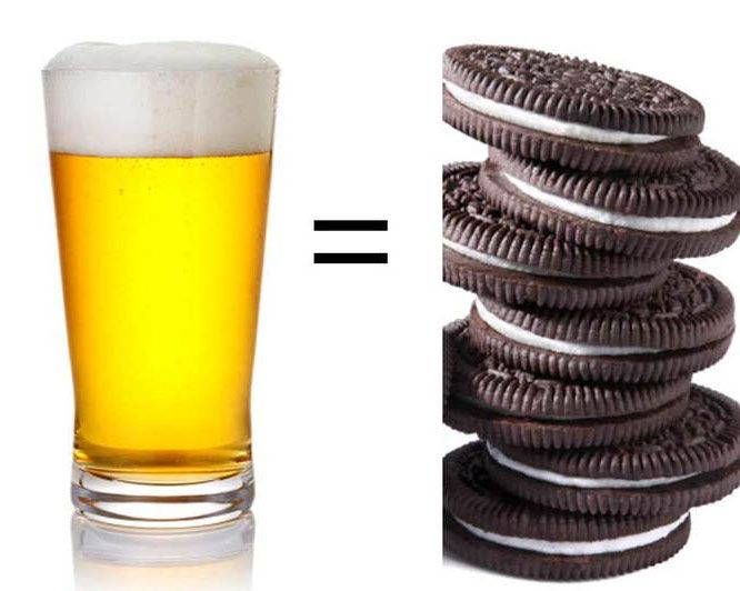 Sabia que um chope engorda tanto quanto comer bolacha recheada? Pois é, balada engorda! Confira aqui quais comidas equivalem a seu drinque preferido! http://r7.com/z_fy