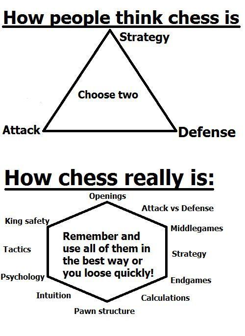 pin by benjamin breglia on chess