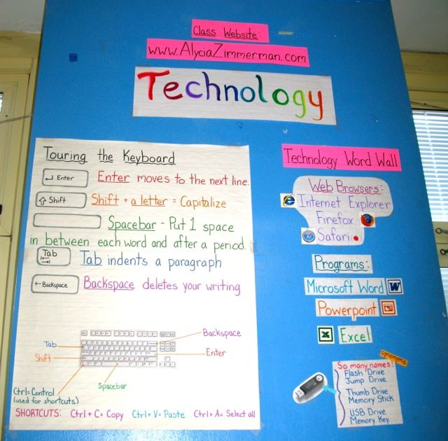 My Top Four Tips For Computing With Kids Scholastic Com Teacher