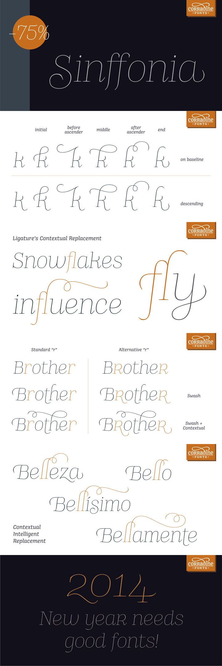 Sinffonia font - thin, elegant, sophisticated roman style script. Loads of ligatures, alternates, and swash options. By Corradine Fonts.
