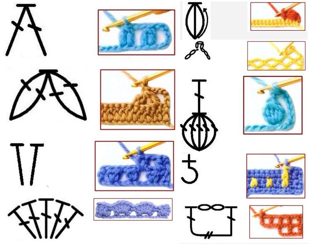 130 Crochet Basic Stitch Symbols You Should Know Crochet Symbols Crochet Patterns Crochet Stitches Patterns