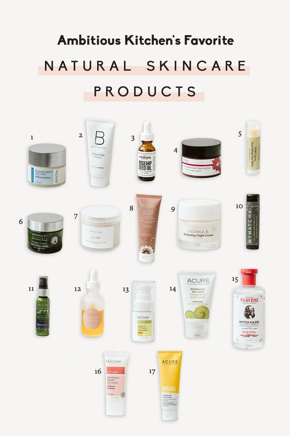 Splendid Korean SkinCare routine 5092699598 Super Skin