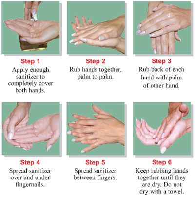 Pin On Hand Washing