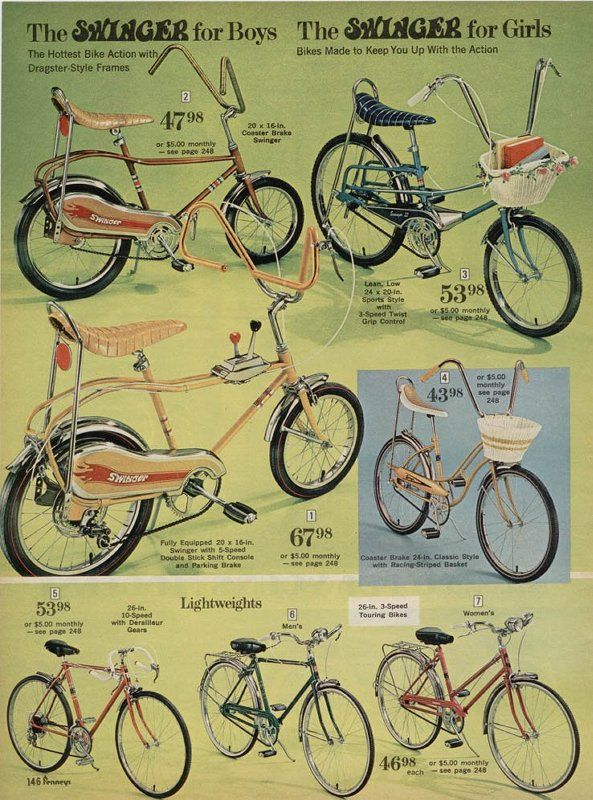 Pin By Chris Strouth On Stingray Bikes With Images Bicycle Banana Seat Bike Cool Bicycles