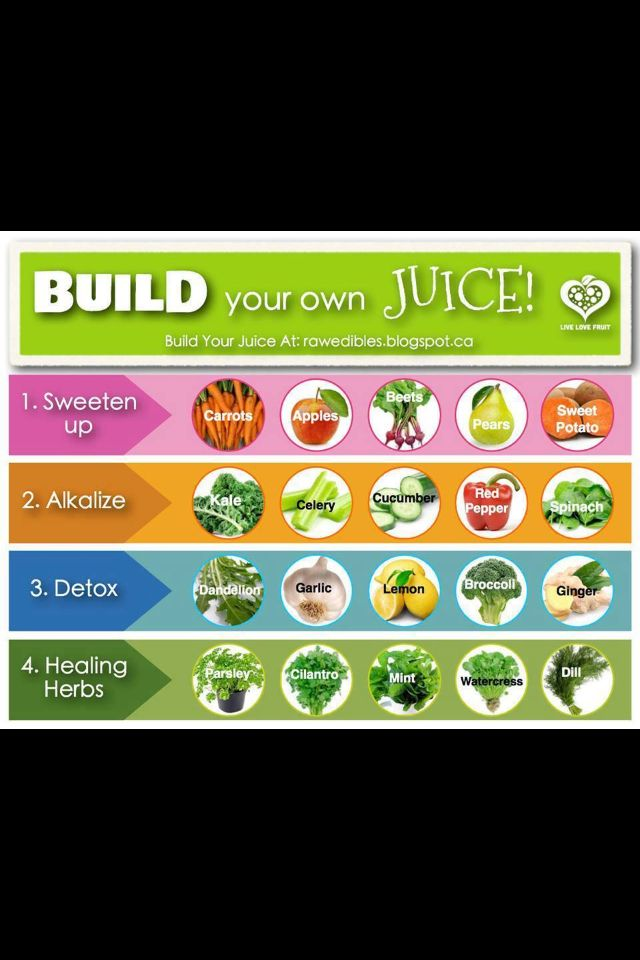 Build your own juice recipes