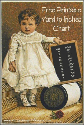 Free Printable Yard to Inches Chart http://www.victorianaquiltdesigns.com/CardShoppe/PrintableYardstoInchesChart.htm #quilting #sewing