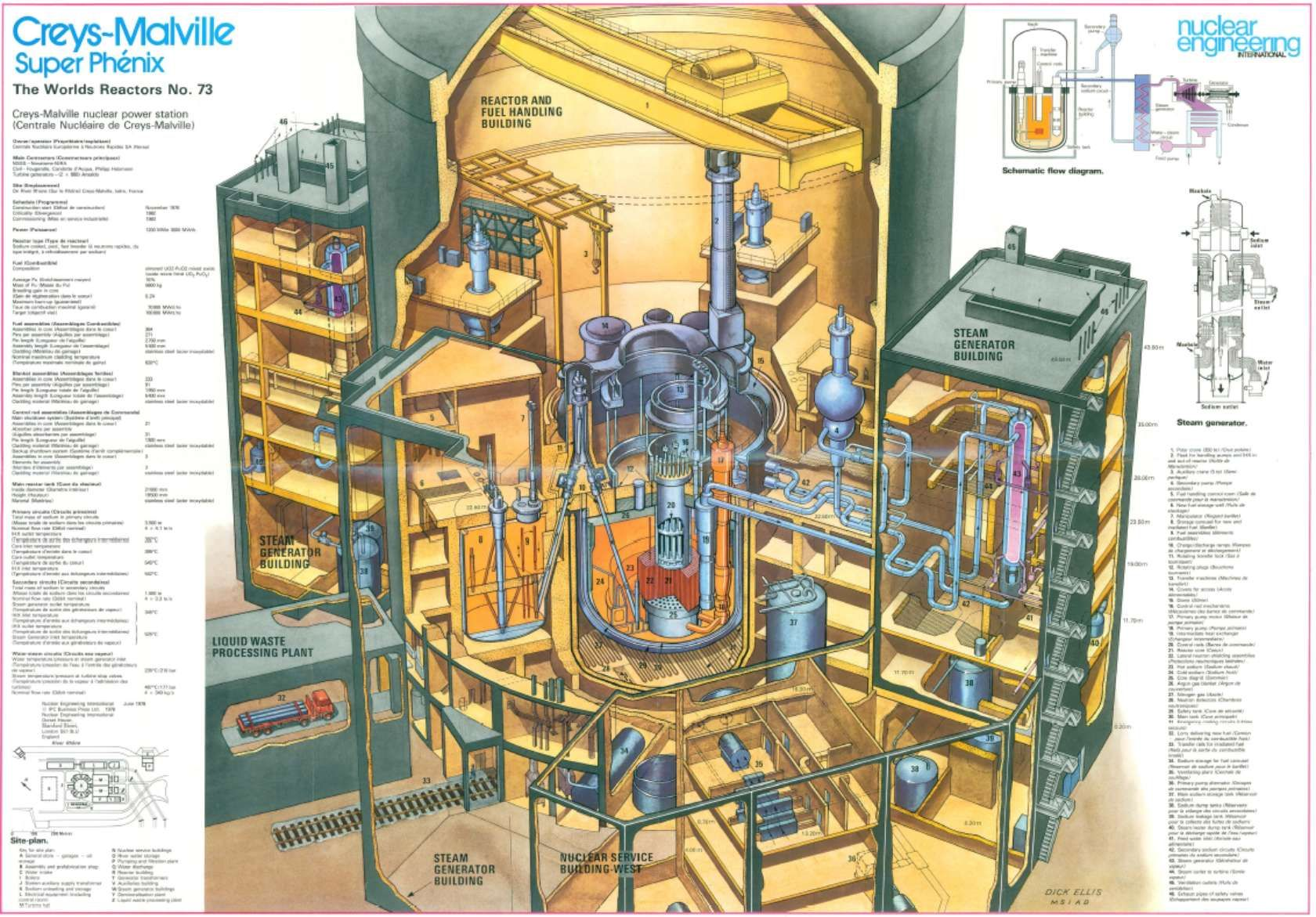 Nuclear power is a controversial topic. It is used in around 30 countries  across…