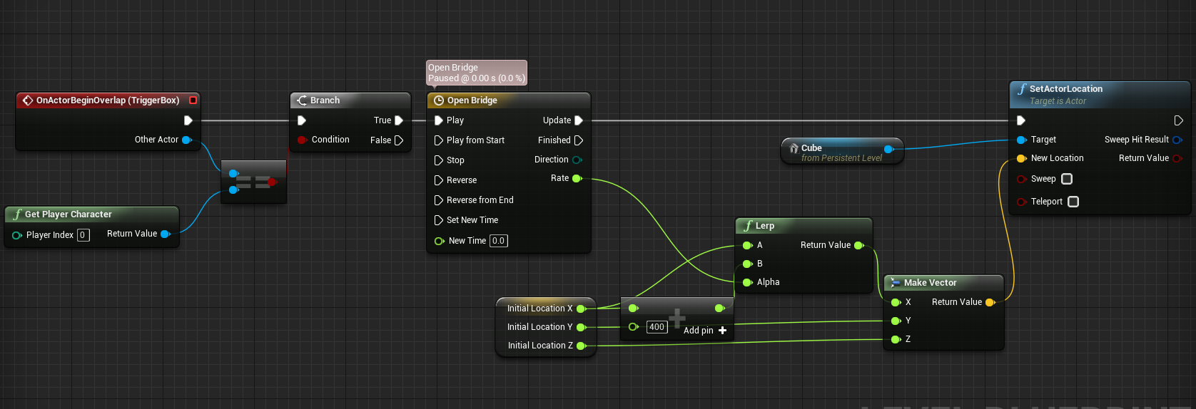 Using timeline animations in unreal engine 4 blueprint basics using timeline animations in unreal engine 4 by creating a simple bridge animation using blueprints malvernweather Images