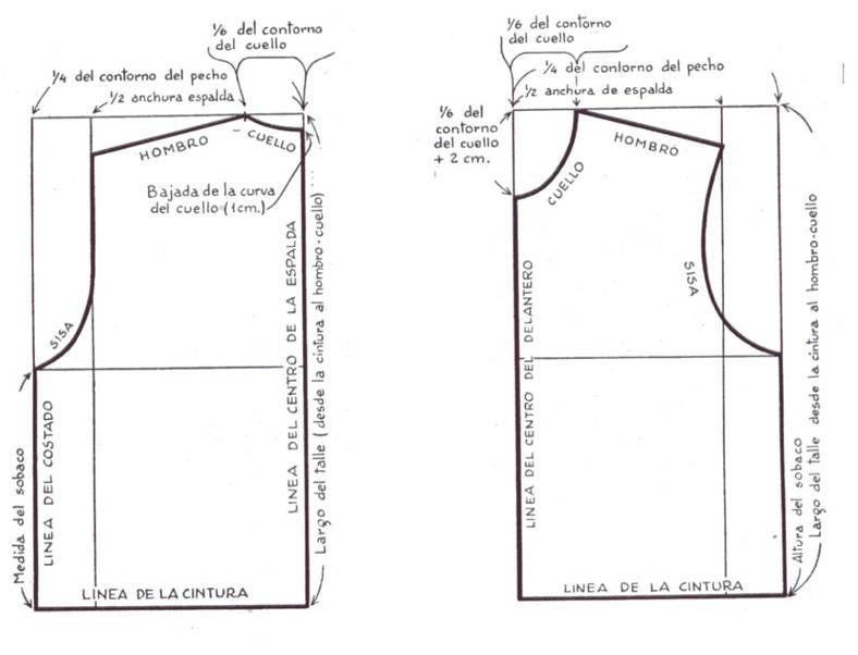 Las chorradikas de Laury: Patrones ropa de niñas | costura infantil ...