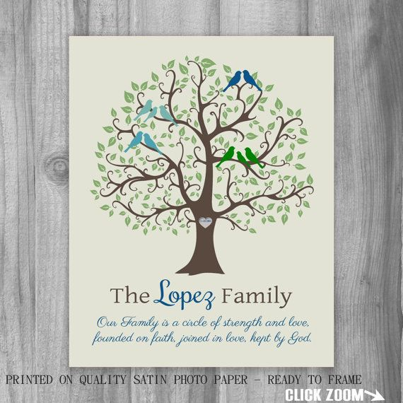 Family tree print personalized parents grandparents gift for Family tree gifts personalized