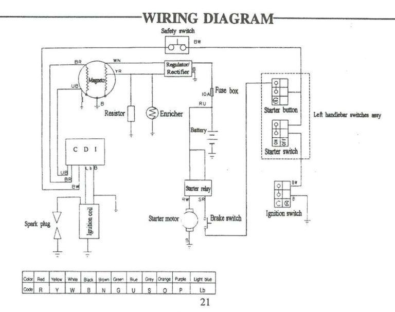 loncin 110cc wiring diagram 110 atv awesome pit bike ideas