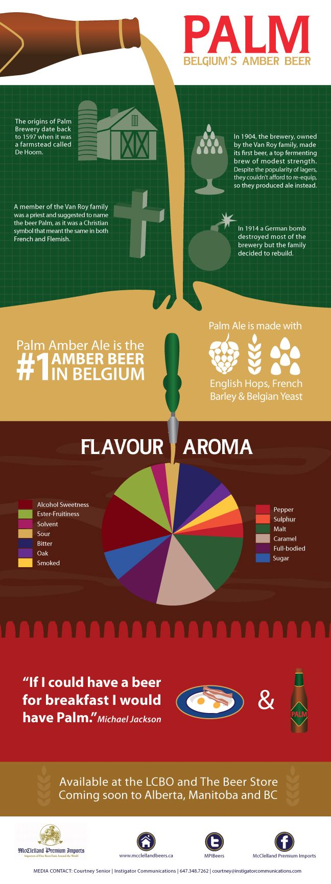 Palm Amber Ale Beer Infographic Beer Infographic Beer Facts Amber Beer