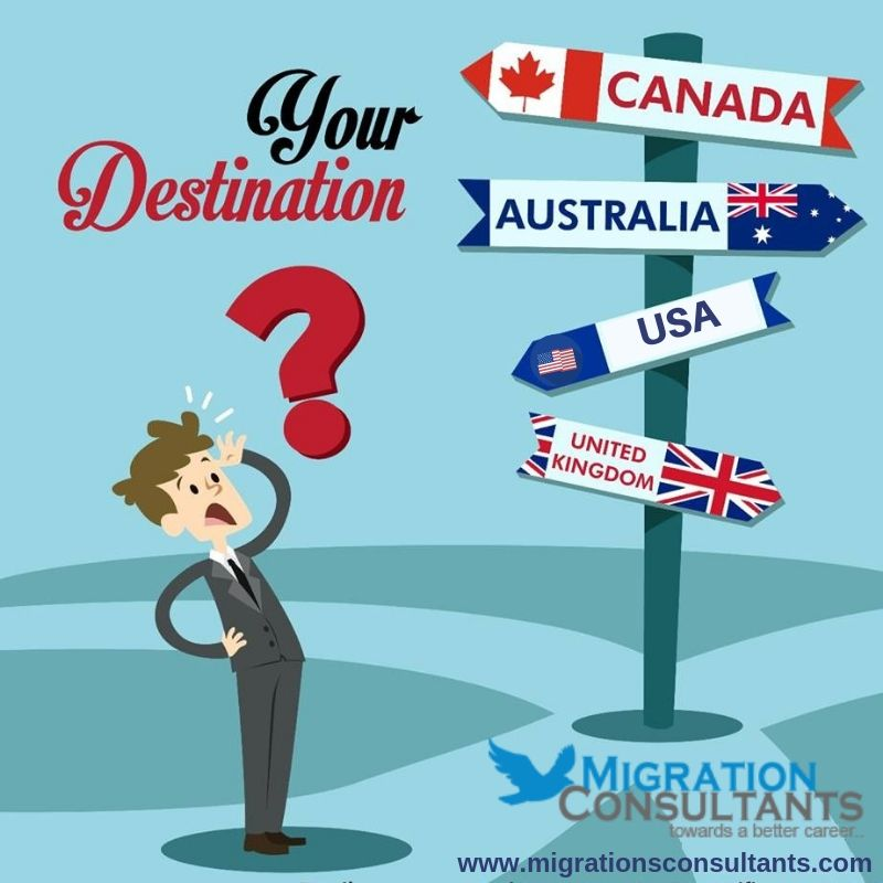 Free Consultation Migration Consultants Canada