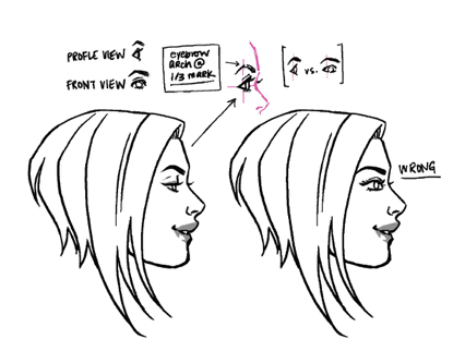 """Jen Bartel : """"I see a lot of beginner artists missing the mark on drawing profile views, particularly on eyebrows & eyes—I hope this helps! """""""