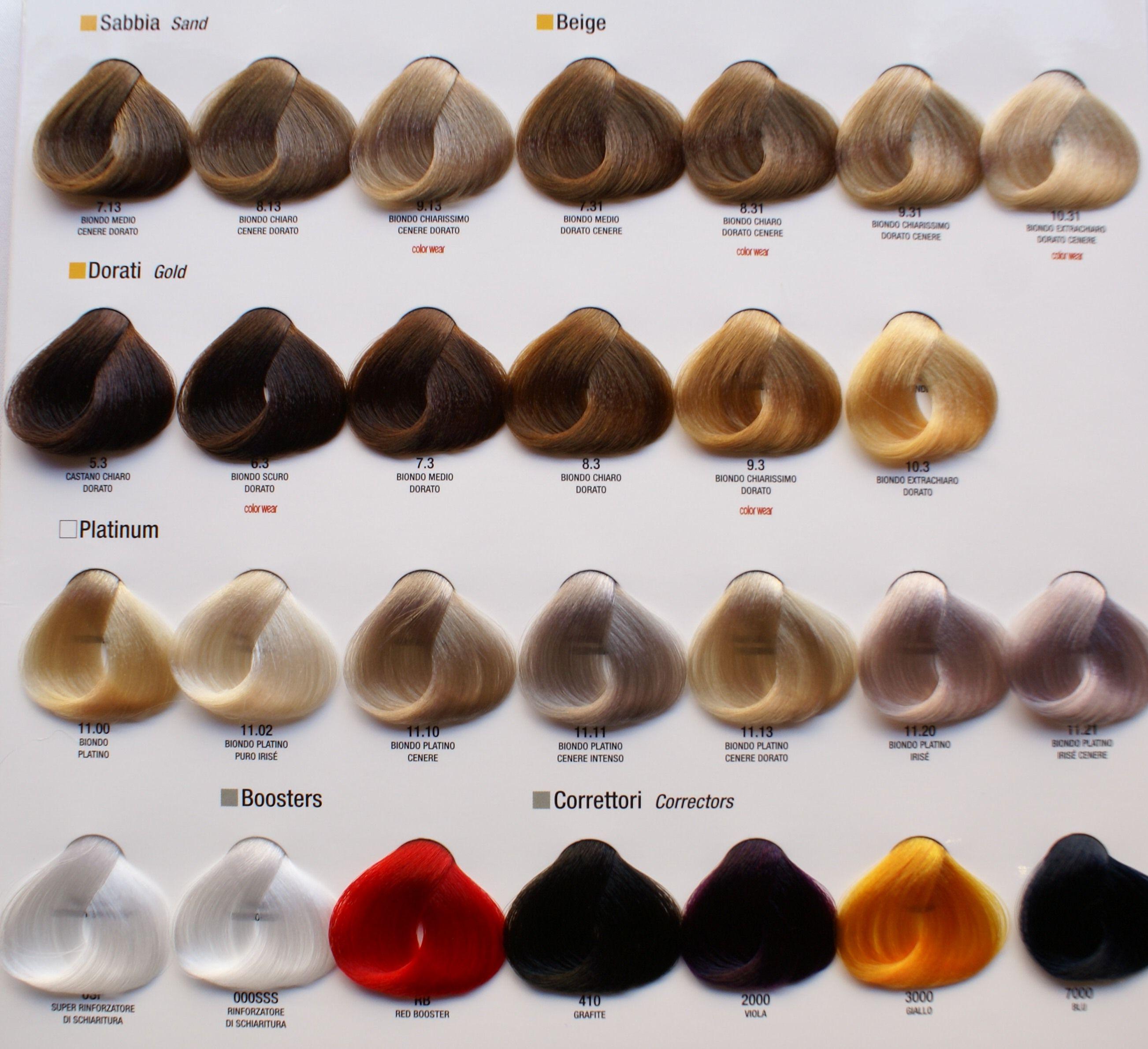 Tabela De Cores Alfaparf Milano Evolution Of The Color Tabela De