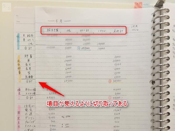 シンプルな手書き家計簿の書き方を大公開 もっちの ルーズリーフ家計