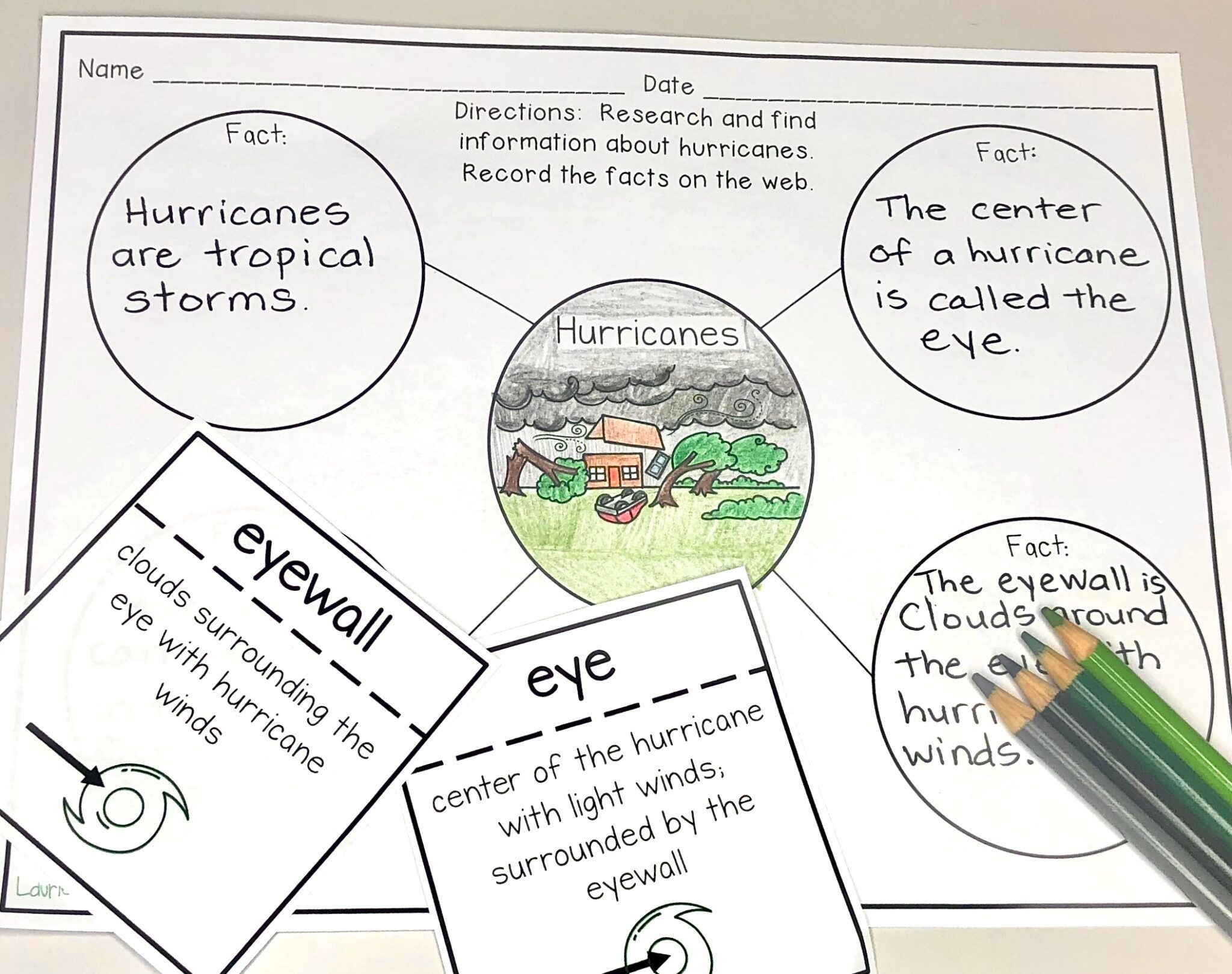 Hurricanes Activities For Kids In 2020 Hurricanes Activities Learn Facts Weather Vocabulary