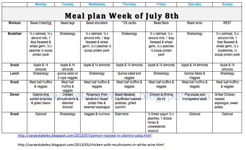 Week 3 T25/Body Beast Meal Plan Hybrid … | Pinteres…