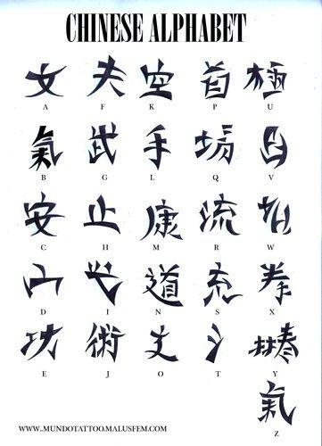 Bell Inbox | Schöne zeichen, Schriften alphabet, Runenalphabet