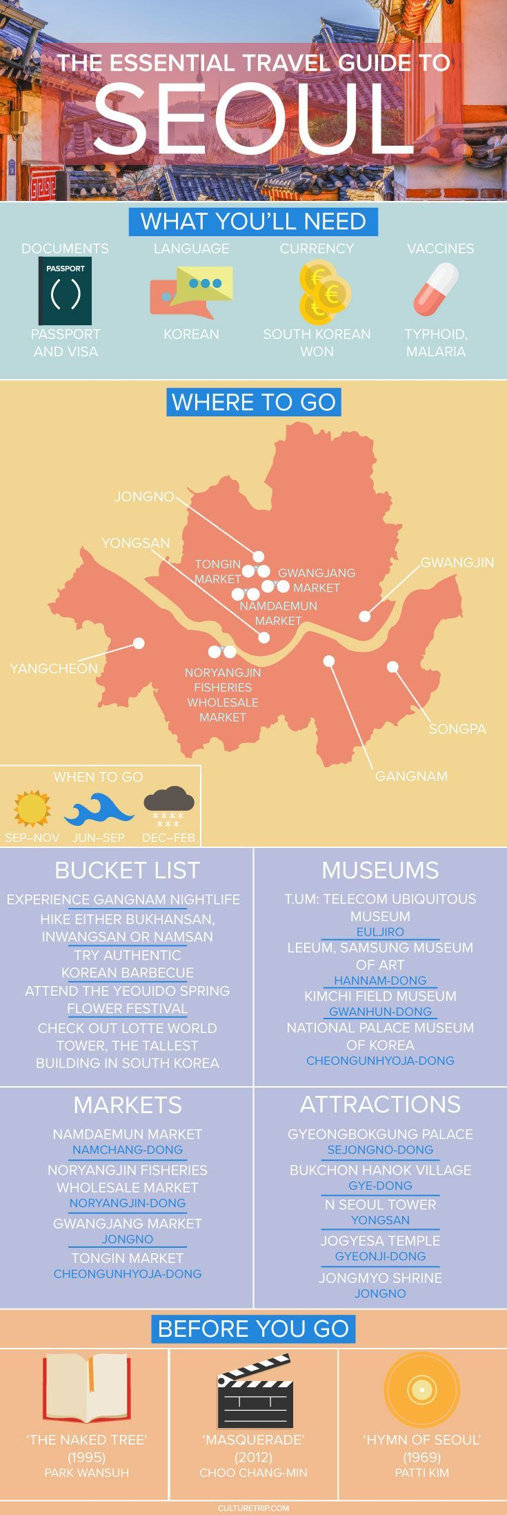 The Essential Travel Guide to Seoul (Infographic)|Pinterest: @theculturetrip