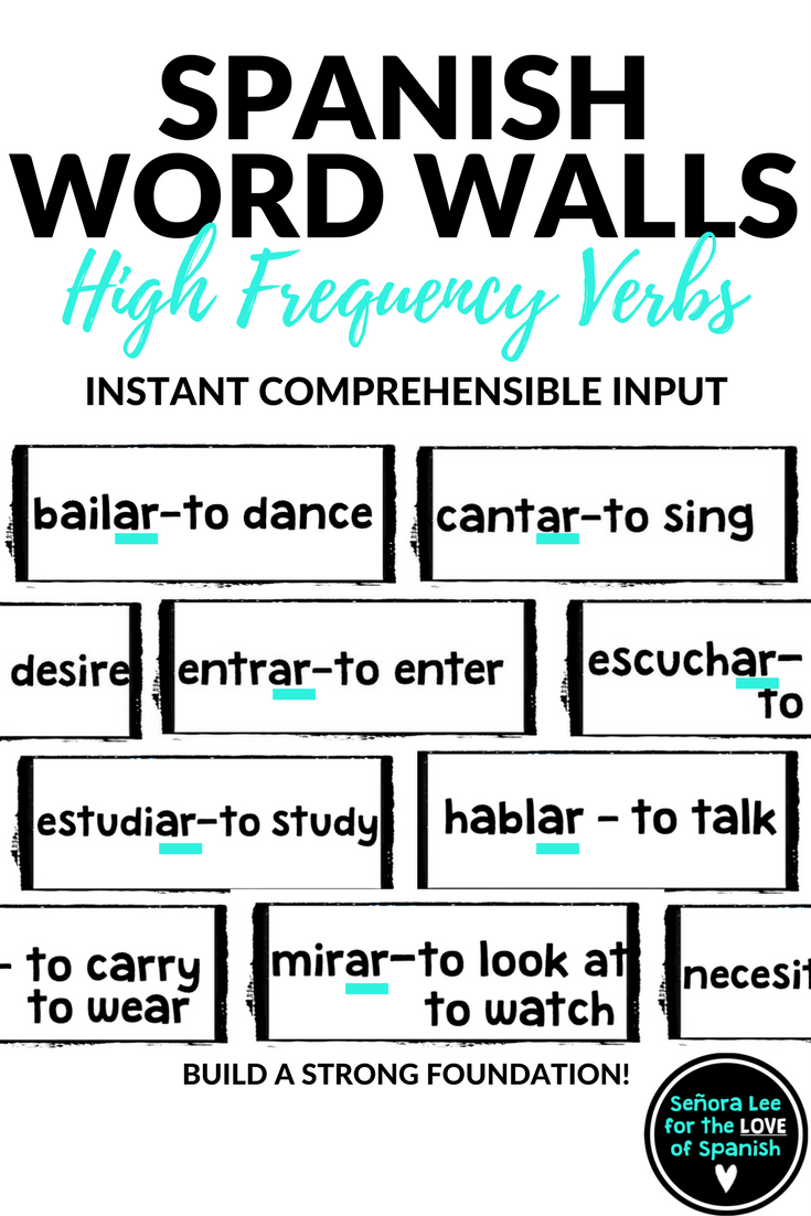 Spanish Verbs Word Wall Spanish Ar Verbs Spanish Word Wall