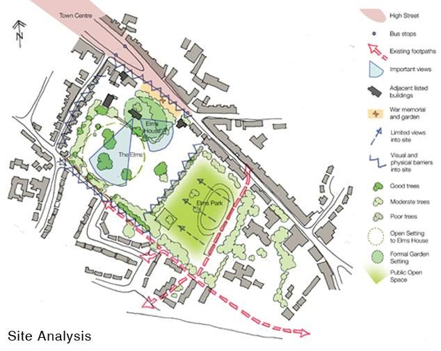 Site Analysis Diagrams And What They Show Architecture Admirers