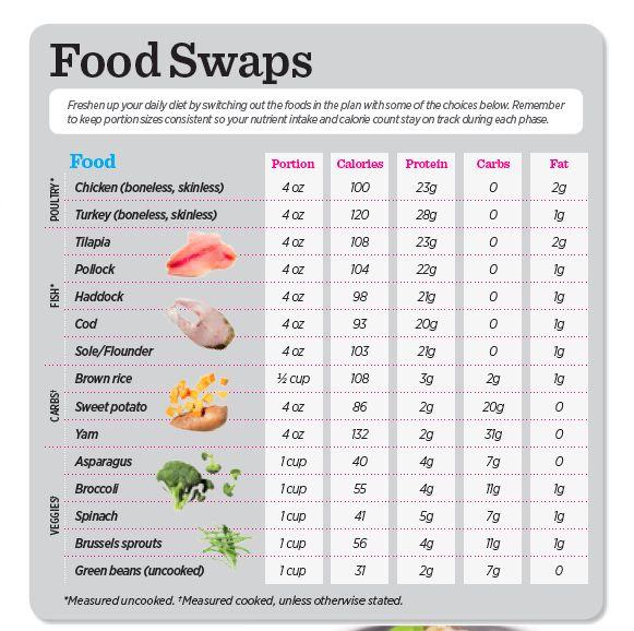 Gluten free 2 week diet plan image 9