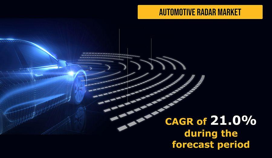 Automotive radar market automotive commercial vehicle