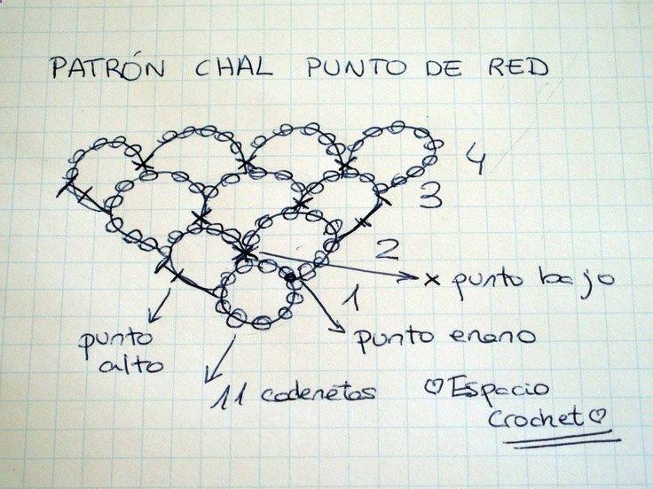 Espacio Crochet: Chal punto de red | TEJIDOS | Pinterest | Chal ...