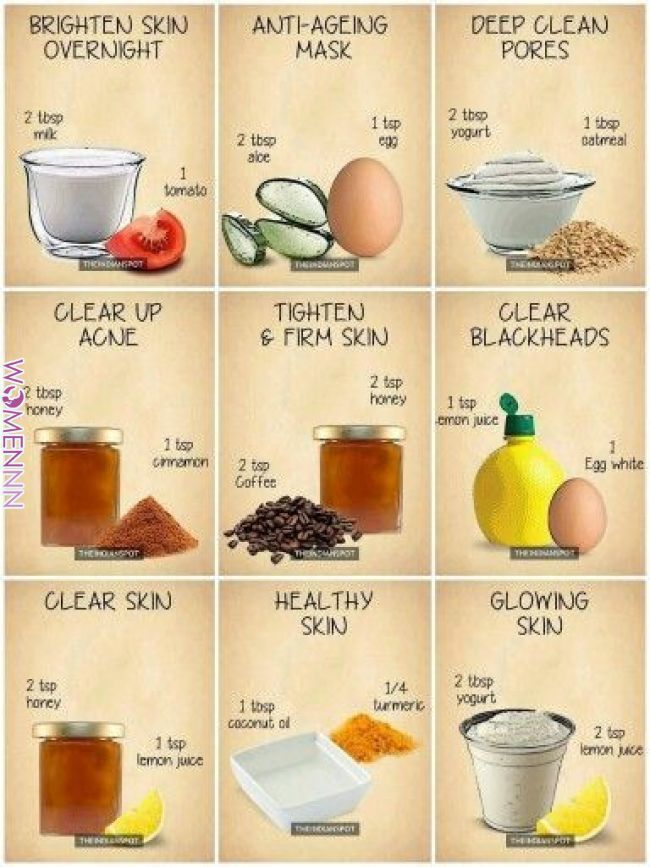 Pin by SANGEETHA DSOUZA on NATURAL SKIN CARE in 2019