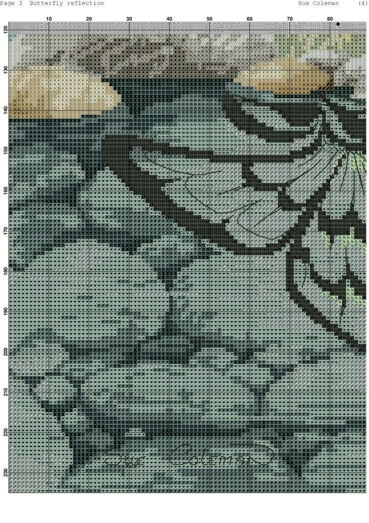 f2eada9976c48 Pin by K Annette Melendez on Cross Stitch butterflies | Butterfly ...
