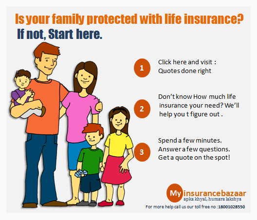 Is your #family protected with #lifeinsurance? If not, Start here