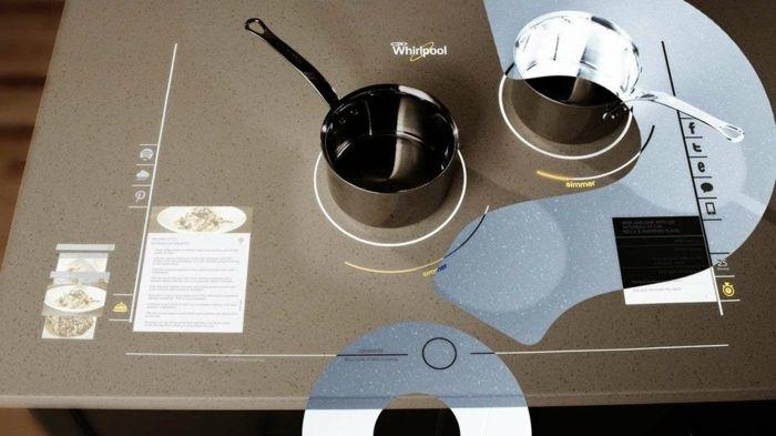 Das Küchengerät der Zukunft oder wie würde eine Smart Küche aussehen ...