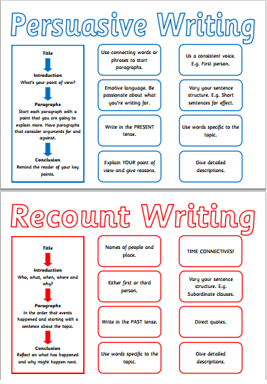 persuasive writing posters Talk 4 writing twenty-one tunnels persuasion: holiday resort recharge your batteries and come to.