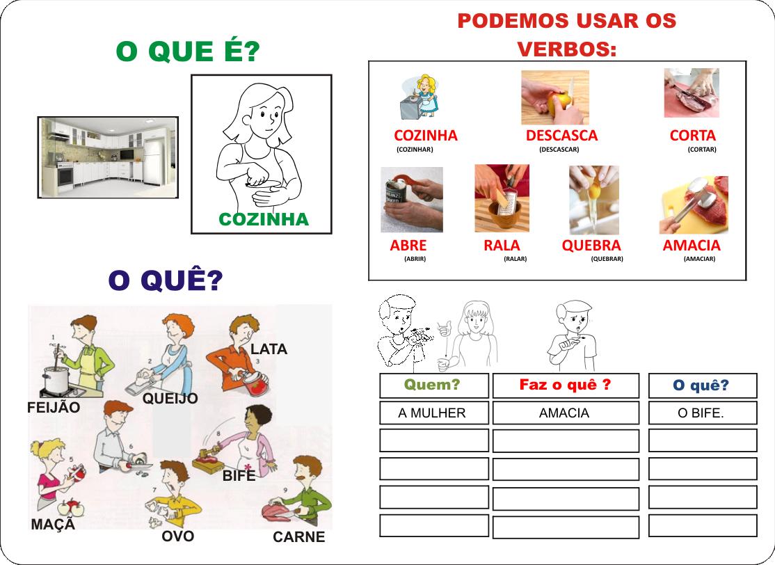 Sugestões De Atividades De Língua Portuguesa Para Trabalhar