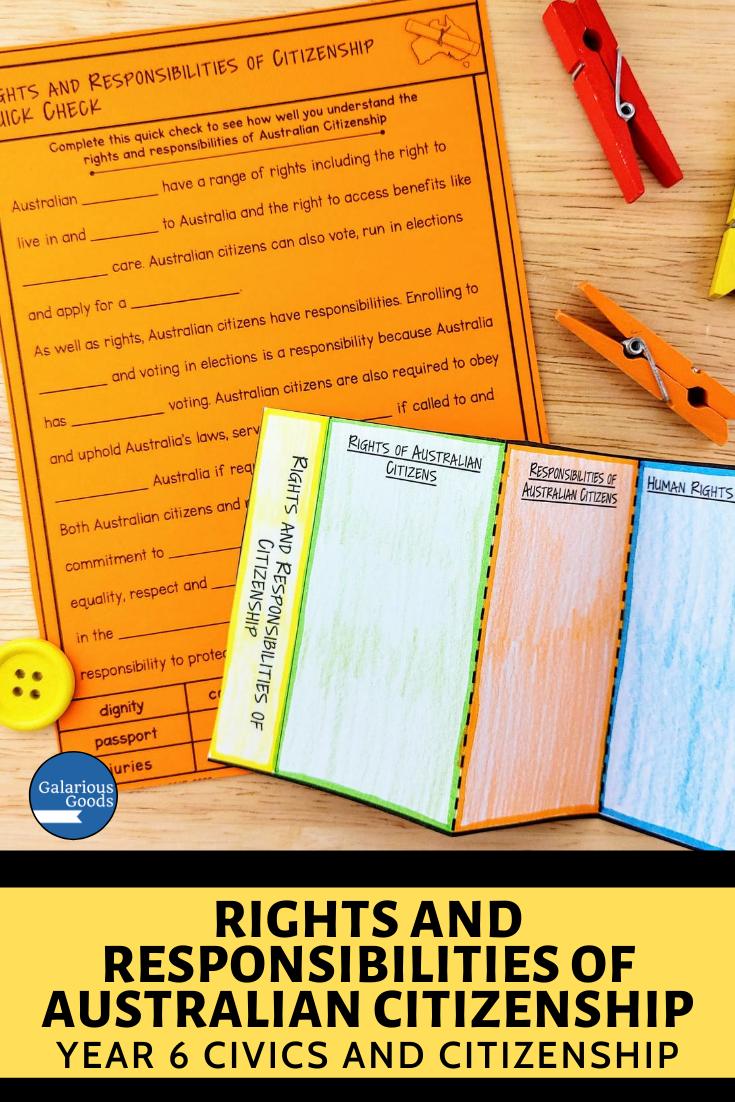 Documents For Australian Citizenship Application