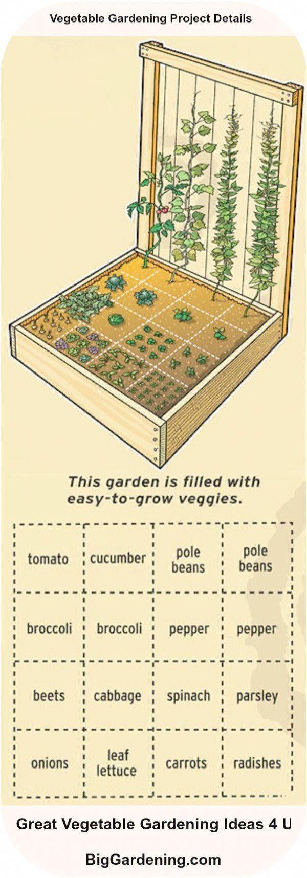 Gardening Gifts Of Gardening Supplies Kit Gardening Tools Reddit